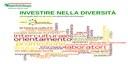 Investire nella diversità - Una fotografia della rete dei centri interculturali dell'Emilia-Romagna