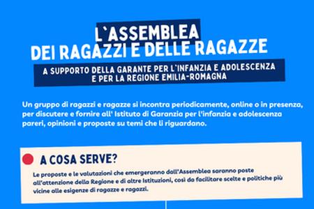 Si costituisce l'Assemblea dei ragazzi e delle ragazze dell'Emilia-Romagna